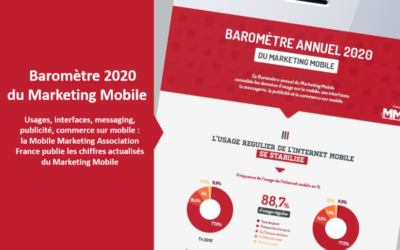 Odeosis coordonne la publication du baromètre 2020 du Marketing Mobile de la MMA