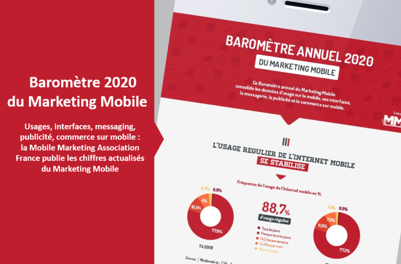 Barometre Marketing Mobile 2020 - Featured Image